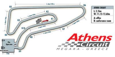 3ος Αγώνας Ταχύτητας 2017 στο Αυτοκινητοδρόμιο Μεγάρων / 2-3 Δεκεμβρίου