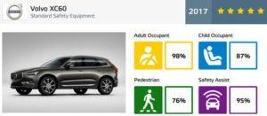 Volvo-XC60-Euro-NCAP-test-16