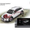 Νέα έκδοση Audi A4 allroad quattro με 252 PS