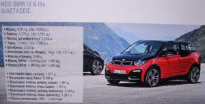 BMW i3 i3s 06