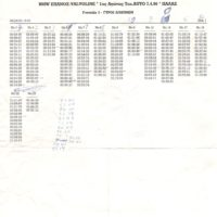 Formula3 - 7 4 96 Tripoli - test Laps