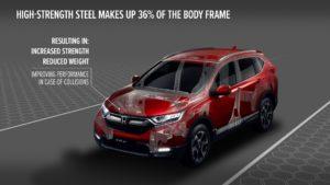 Honda CR-V engineering 01