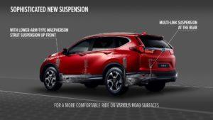 Honda CR-V engineering 013