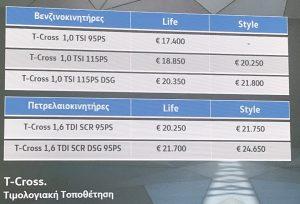 Volkswagen_TCross_1.0_TSi_95HP5_autoholix_254