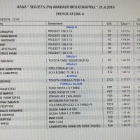 anavasi moshokarias 2019 013