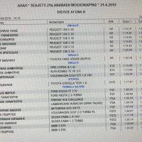 anavasi moshokarias 2019 012