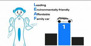 Nissan Educational Videos EV (3)