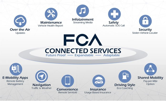 FCA-Connected-Services_01