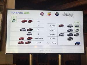 FCA 2019 01