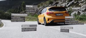 Ford-Focus-ST-Europes-Greatest-Driving-Roads-N304-Portugal-2