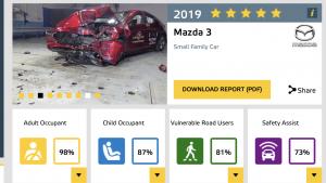 2019-mazda3-ncap