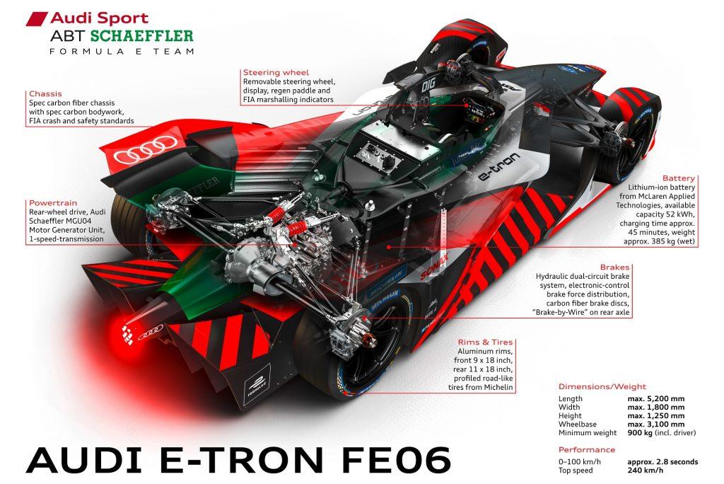 Audi e-tron FE06, cutaway view