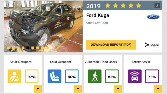 Ford Kuga NCAP 2019 03