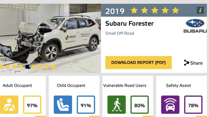 subaru-forester-euro-ncap-2019